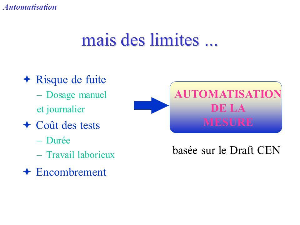 mais des limites... Automatisation  Risque de fuite –Dosage manuel et journalier  Coût des tests –Durée –Travail laborieux  Encombrement AUTOMATISA