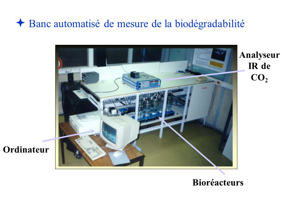  Banc automatisé de mesure de la biodégradabilité Analyseur IR de CO 2 Bioréacteurs Ordinateur