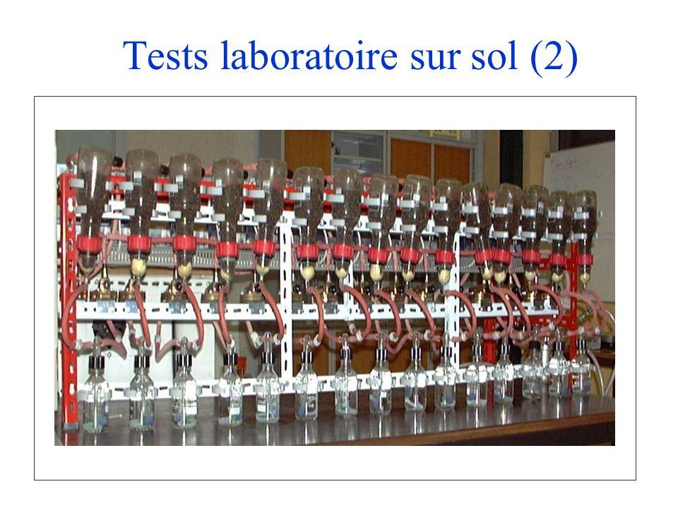 Tests laboratoire sur sol (2)