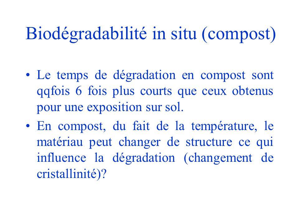 •Le temps de dégradation en compost sont qqfois 6 fois plus courts que ceux obtenus pour une exposition sur sol. •En compost, du fait de la températur
