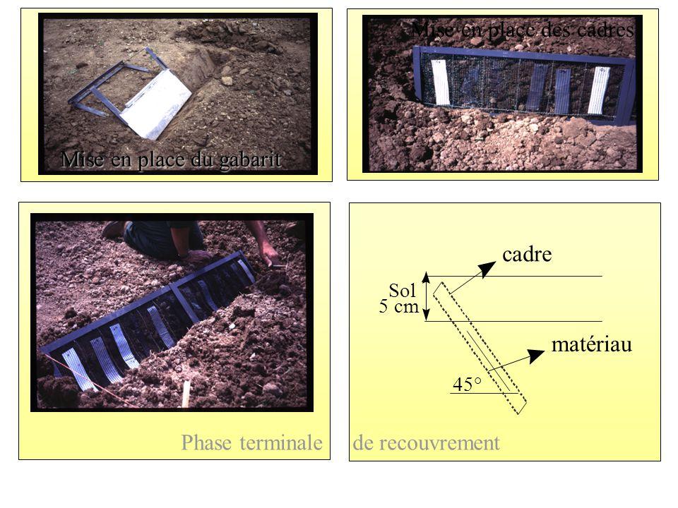 Mise en place du gabarit Mise en place des cadres cadre matériau 45° Sol 5 cm Phase terminale de recouvrement