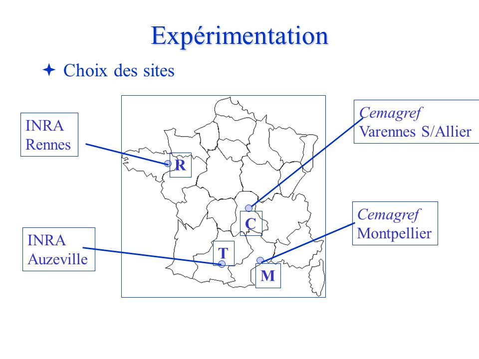 Expérimentation  Choix des sites R C M T Cemagref Varennes S/Allier Cemagref Montpellier INRA Rennes INRA Auzeville