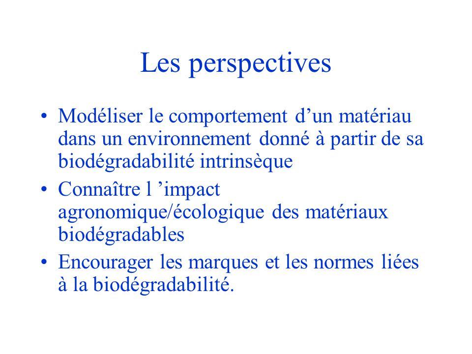 Les perspectives •Modéliser le comportement d'un matériau dans un environnement donné à partir de sa biodégradabilité intrinsèque •Connaître l 'impact
