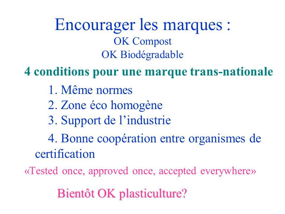 Encourager les marques : OK Compost OK Biodégradable 4 conditions pour une marque trans-nationale 1. Même normes 2. Zone éco homogène 3. Support de l'