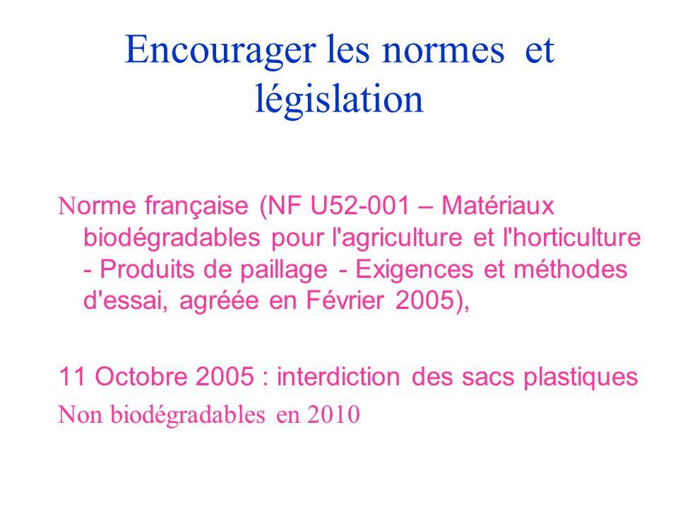 Encourager les normes et législation N orme française (NF U52-001 – Matériaux biodégradables pour l'agriculture et l'horticulture - Produits de pailla