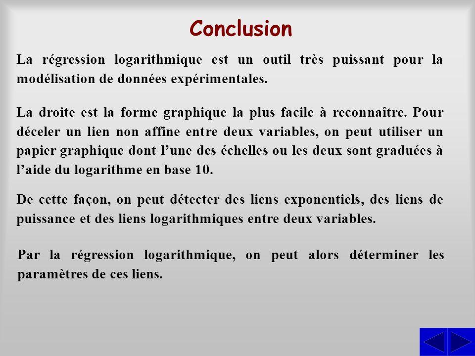 Conclusion La droite est la forme graphique la plus facile à reconnaître. Pour déceler un lien non affine entre deux variables, on peut utiliser un pa