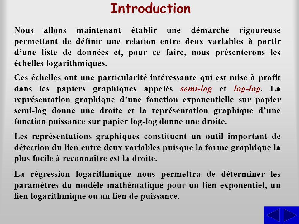Introduction Nous allons maintenant établir une démarche rigoureuse permettant de définir une relation entre deux variables à partir d'une liste de do