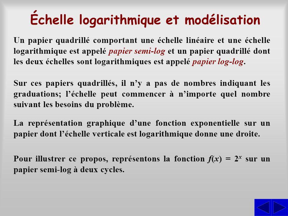 La représentation graphique d'une fonction exponentielle sur un papier dont l'échelle verticale est logarithmique donne une droite. Échelle logarithmi