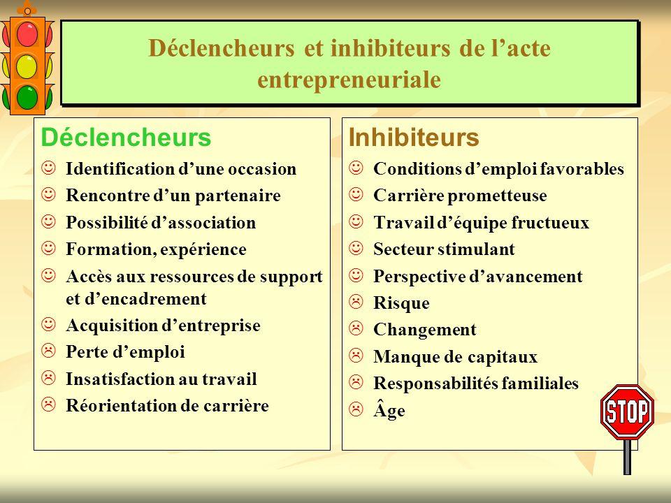 Conclusion : les habiletés d'un entrepreneur   Leadership   avoir un tempérament de chef et s'affirmer comme patron   Vision éclairée   Passion contagieuse  ...