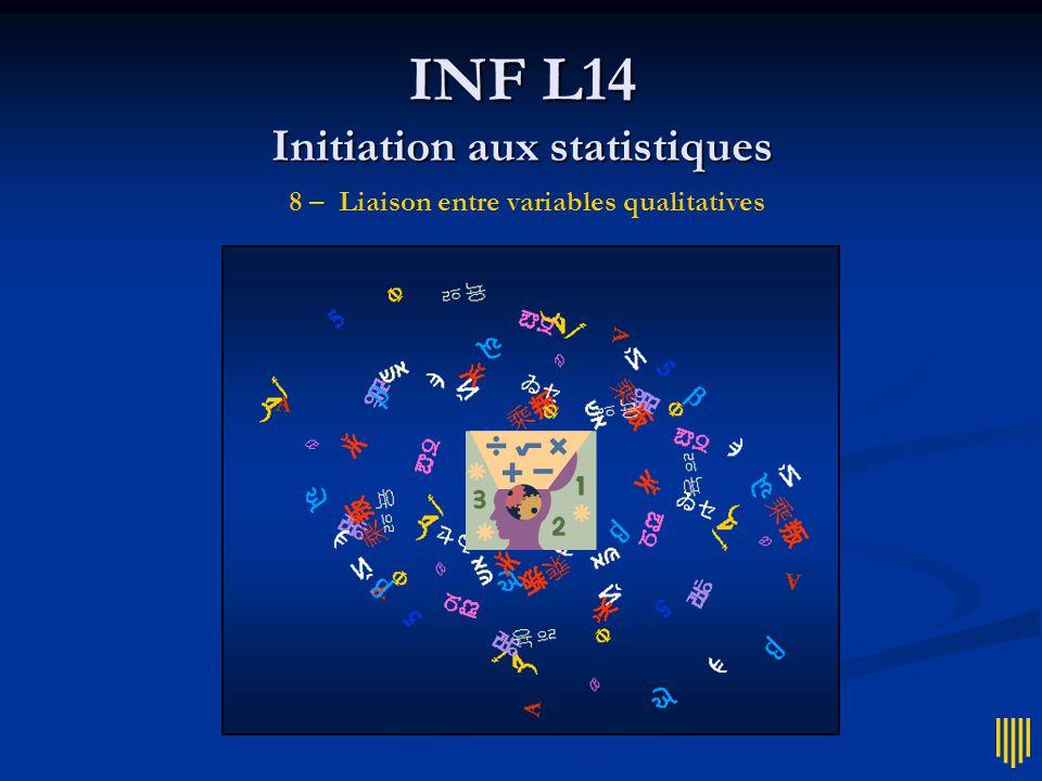 INF L14 Initiation aux statistiques INF L14 Initiation aux statistiques 8 – Liaison entre variables qualitatives