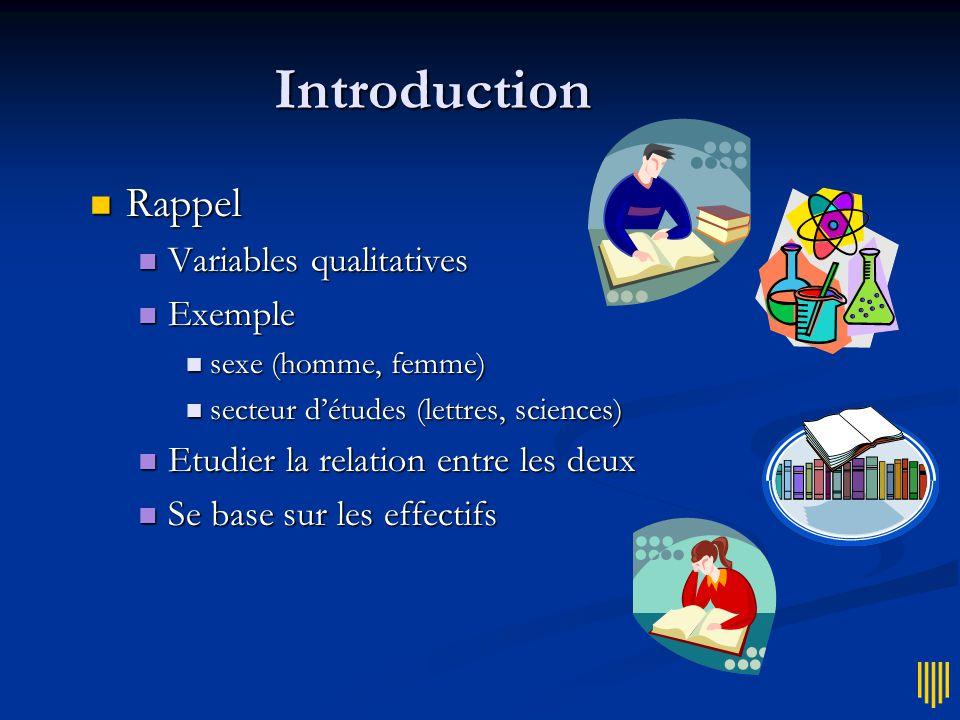 Introduction  Rappel  Variables qualitatives  Exemple  sexe (homme, femme)  secteur d'études (lettres, sciences)  Etudier la relation entre les deux  Se base sur les effectifs