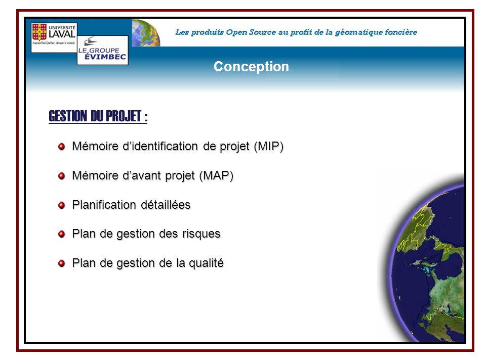 Mémoire d'identification de projet (MIP) Mémoire d'identification de projet (MIP) Mémoire d'avant projet (MAP) Mémoire d'avant projet (MAP) Planificat