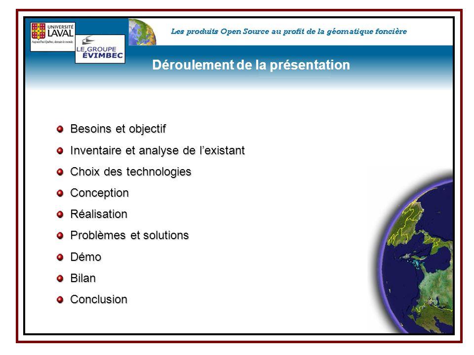 Choix des technologies DES APPLICATIONS EXISTANTES