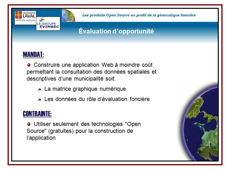 CONTRAINTE: Construire une application Web à moindre coût permettant la consultation des données spatiales et descriptives d'une municipalité soit: La