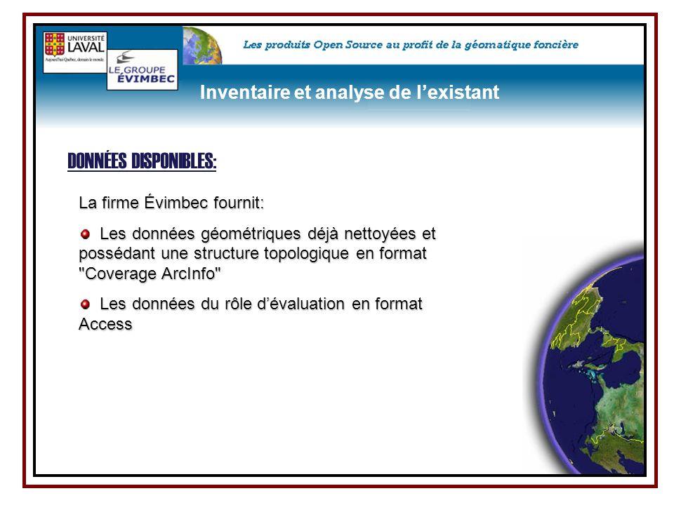 Plusieurs logiciels commerciaux sont disponibles pour construire des applications de cartographie en ligne ( Web Mapping ) : ArcIms MapXtreme MapGuide LOGICIELS COMMERCIAUX : Choix des technologies