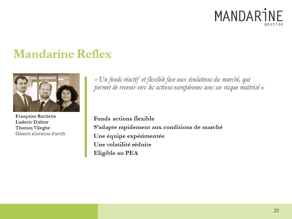 Mandarine Reflex Fonds actions flexible S'adapte rapidement aux conditions de marché Une équipe expérimentée Une volatilité réduite Eligible au PEA «