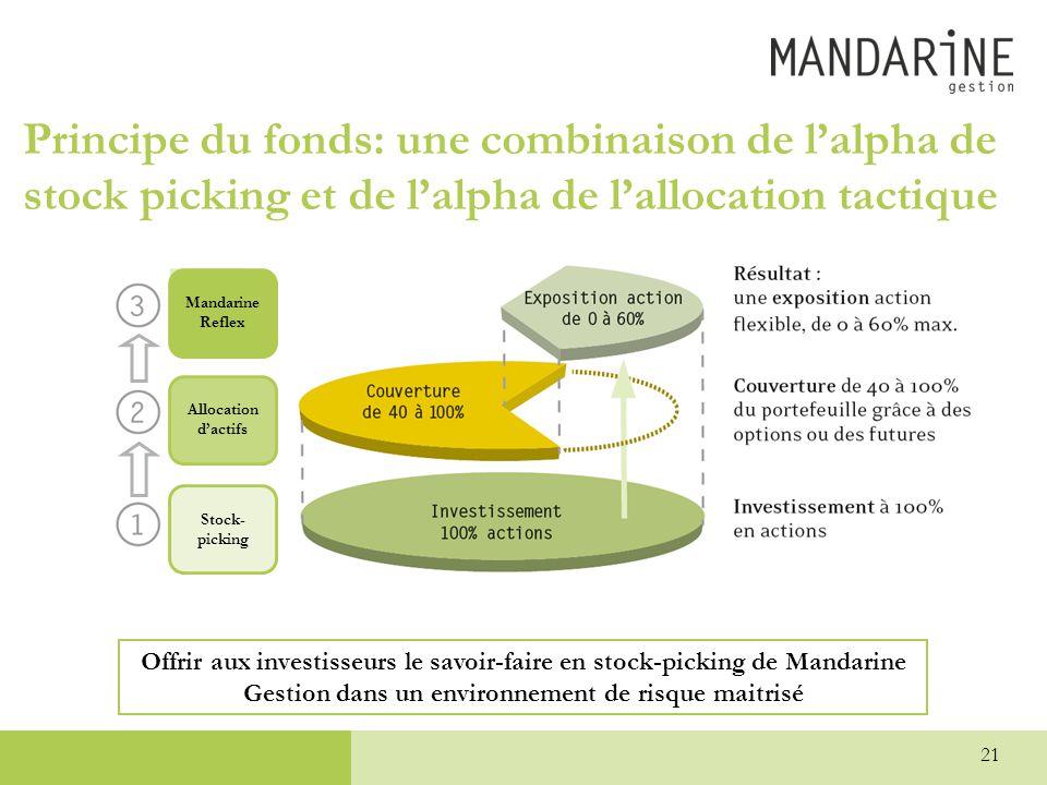 21 Principe du fonds: une combinaison de l'alpha de stock picking et de l'alpha de l'allocation tactique Offrir aux investisseurs le savoir-faire en s