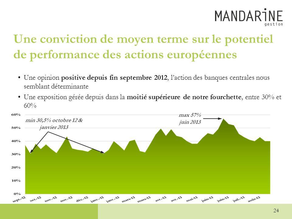 24 Une conviction de moyen terme sur le potentiel de performance des actions européennes • Une opinion positive depuis fin septembre 2012, l'action de