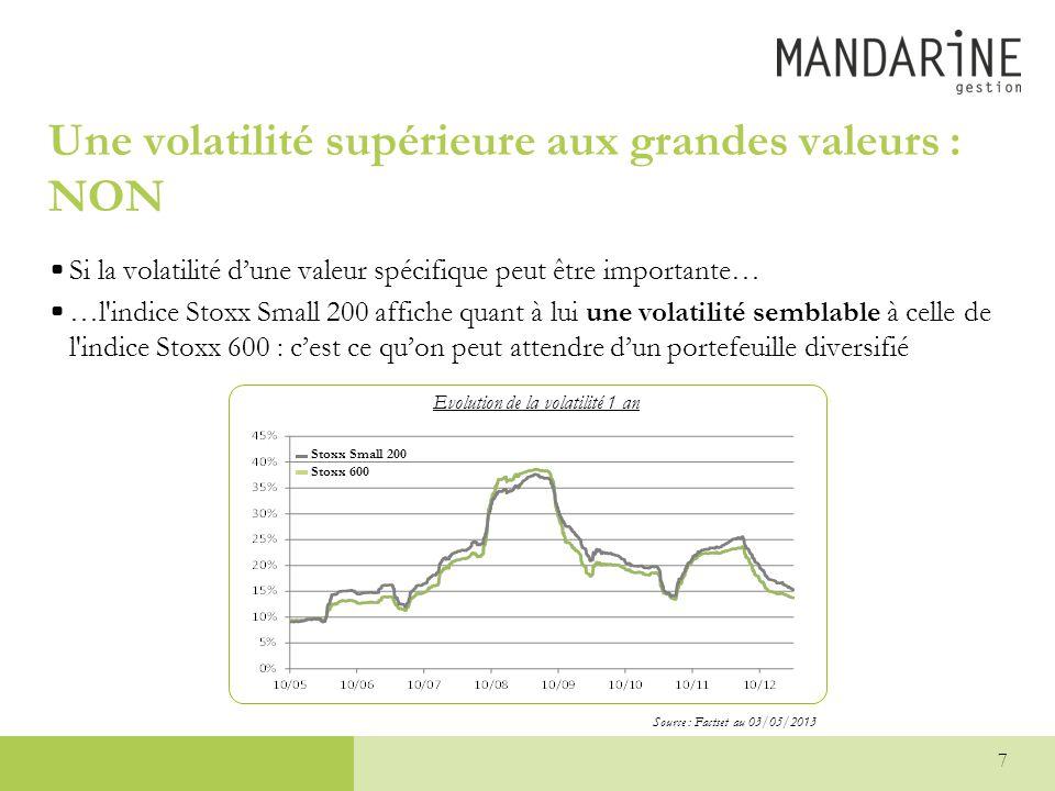 7 Une volatilité supérieure aux grandes valeurs : NON •Si la volatilité d'une valeur spécifique peut être importante… •…l'indice Stoxx Small 200 affic