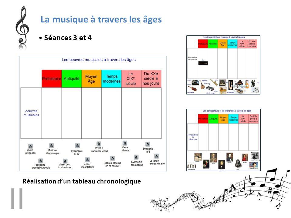 La musique à travers les âges • Séances 3 et 4 Réalisation d'un tableau chronologique II