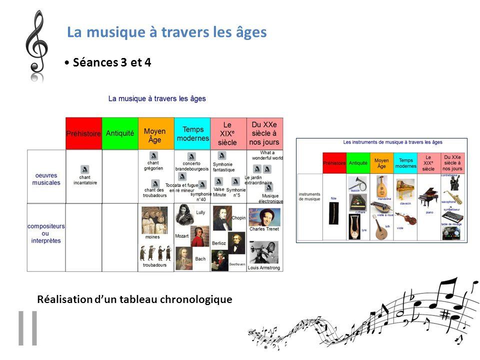 La musique à travers les âges • Séances 3 et 4 II Réalisation d'un tableau chronologique