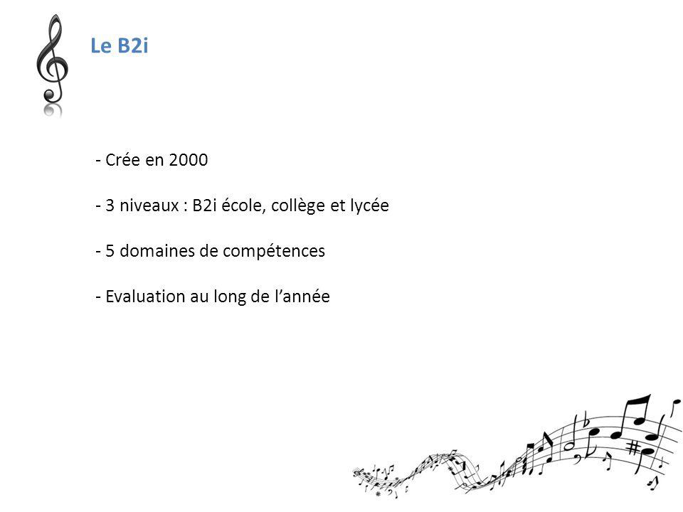 Le B2i - Crée en 2000 - 3 niveaux : B2i école, collège et lycée - 5 domaines de compétences - Evaluation au long de l'année