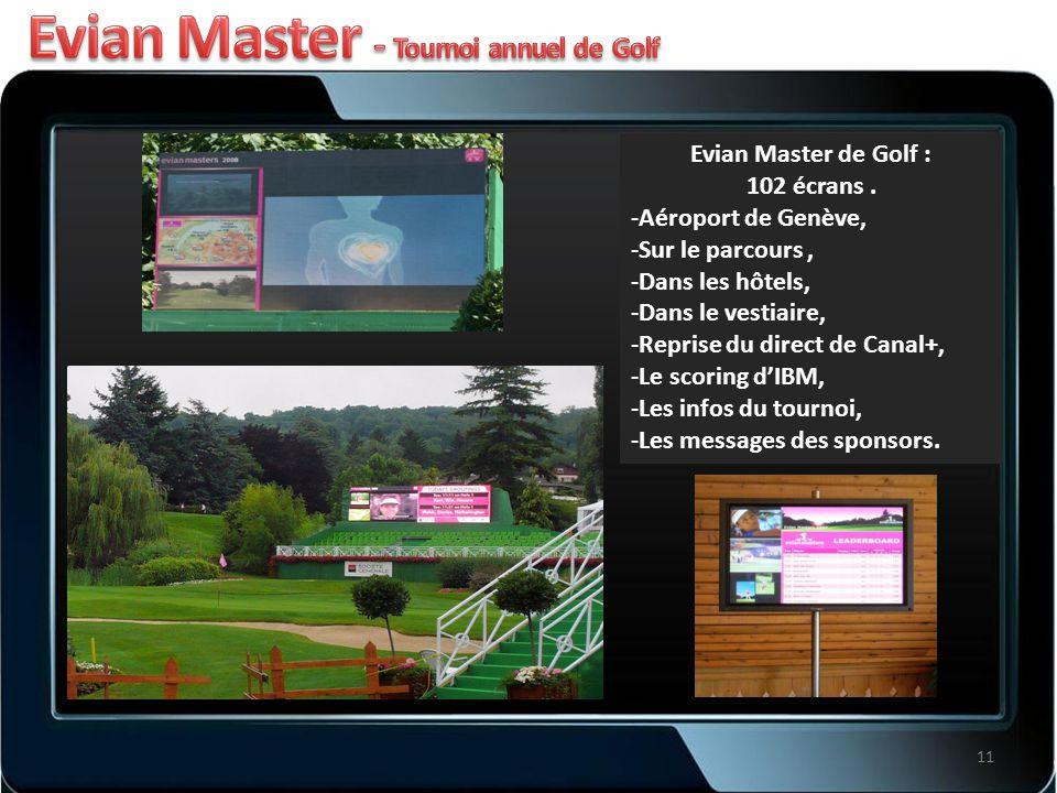 Evian Master de Golf : 102 écrans.