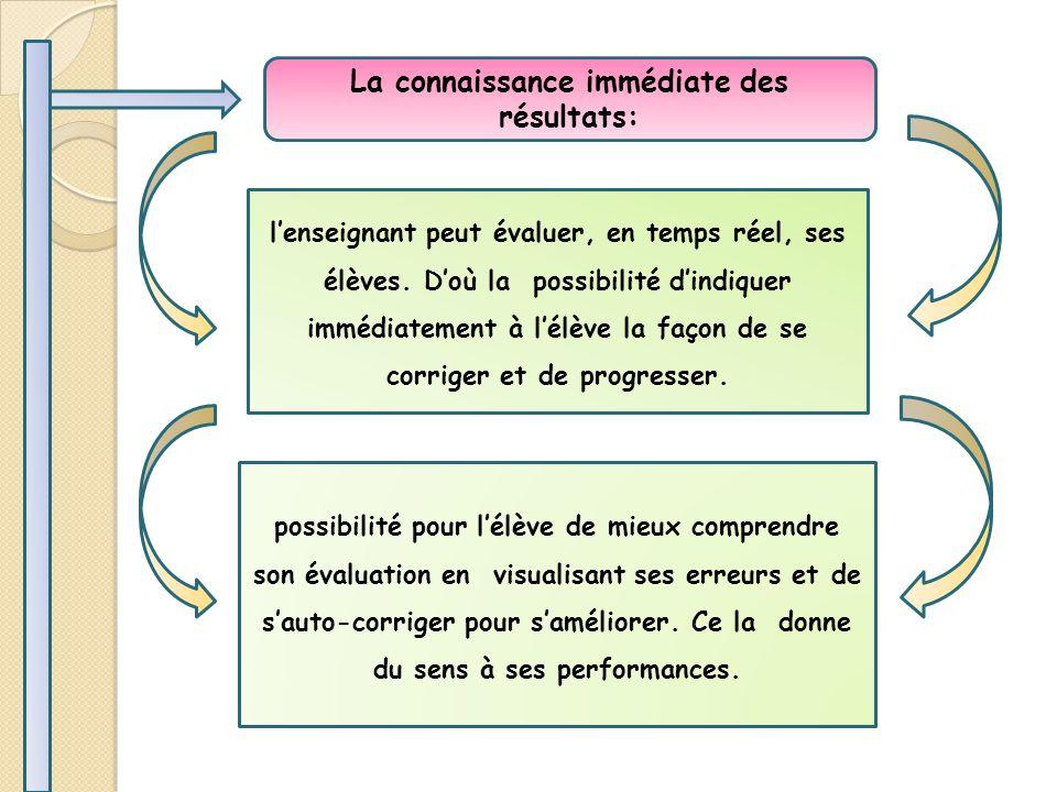 La connaissance immédiate des résultats: l'enseignant peut évaluer, en temps réel, ses élèves.