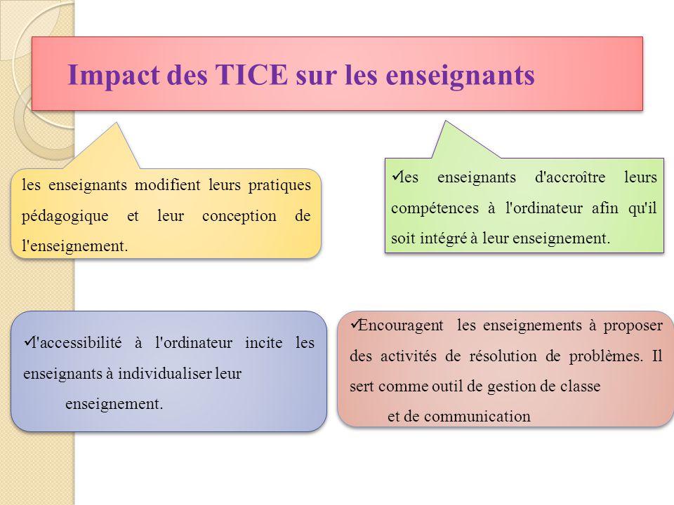 Impact des TICE sur les enseignants les enseignants modifient leurs pratiques pédagogique et leur conception de l enseignement.