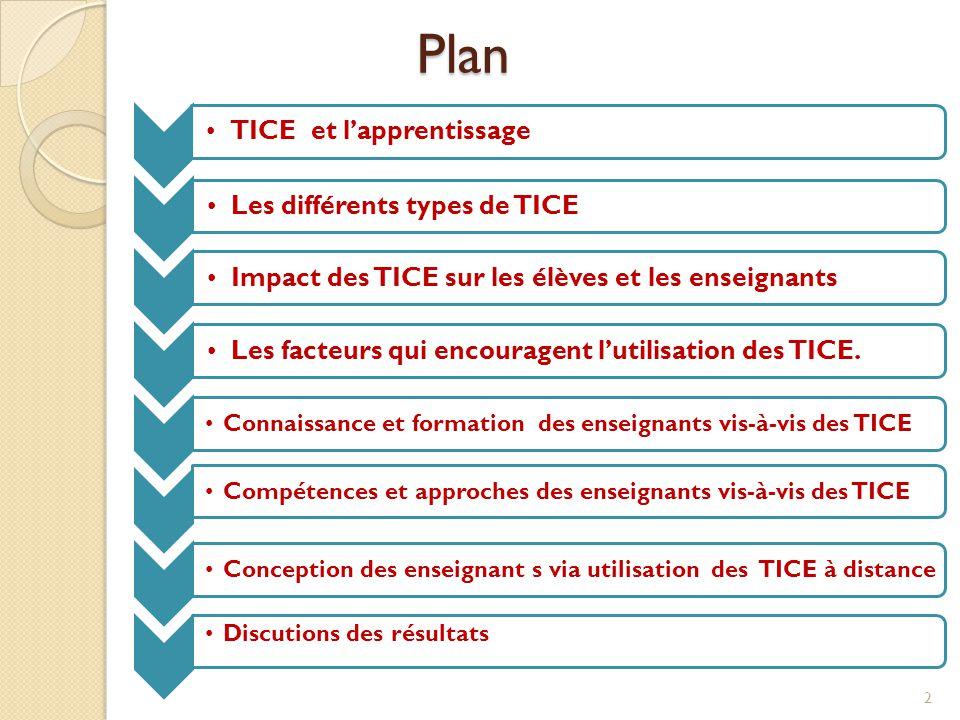 Plan Plan •TICE et l'apprentissage•Les différents types de TICE•Impact des TICE sur les élèves et les enseignants•Les facteurs qui encouragent l'utilisation des TICE.