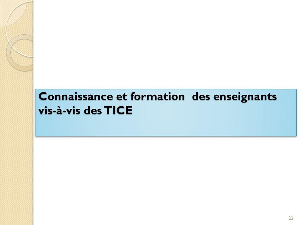 Connaissance et formation des enseignants vis-à-vis des TICE 22