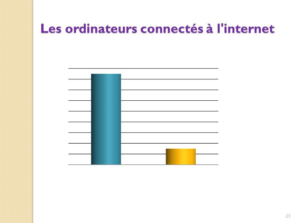 Les ordinateurs connectés à l internet 23