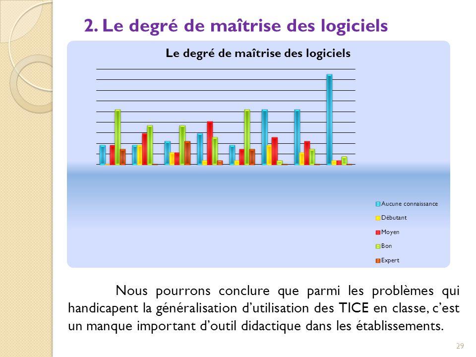 2. Le degré de maîtrise des logiciels Nous pourrons conclure que parmi les problèmes qui handicapent la généralisation d'utilisation des TICE en class
