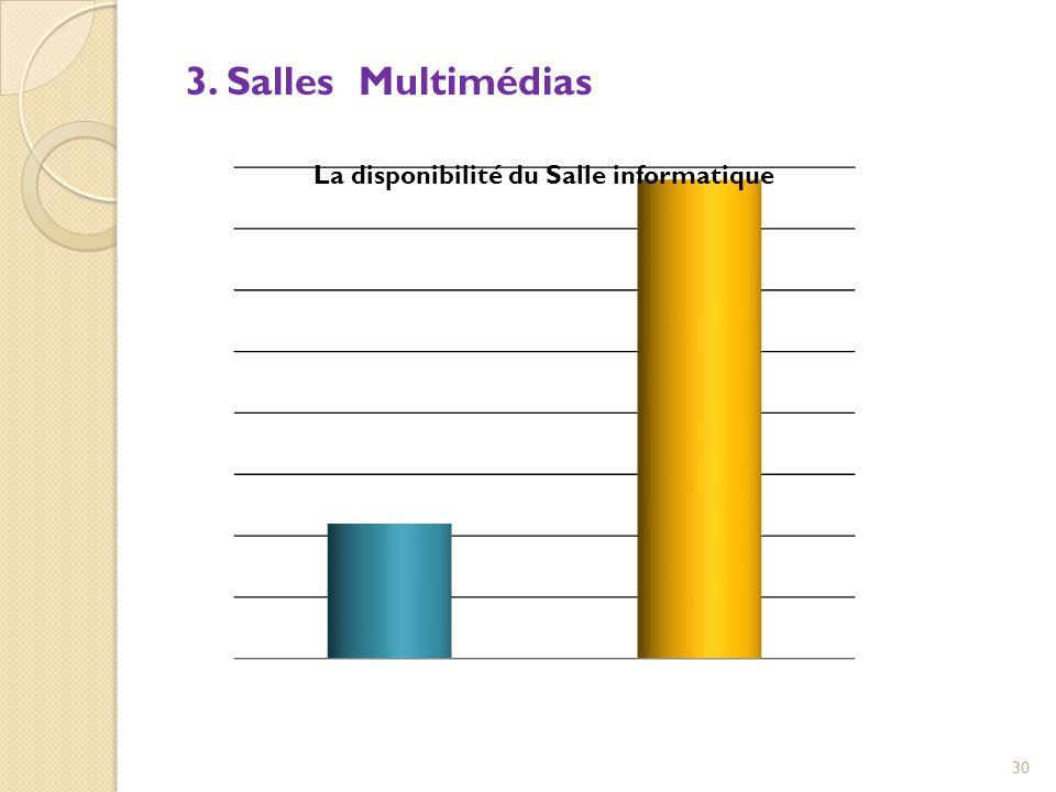 3. Salles Multimédias 30