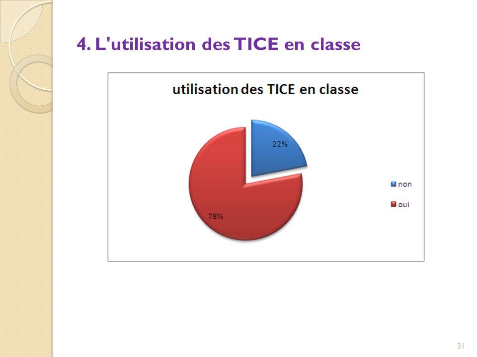 4. L utilisation des TICE en classe 31