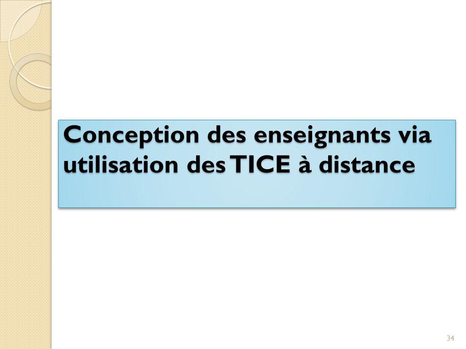 Conception des enseignants via utilisation des TICE à distance 34