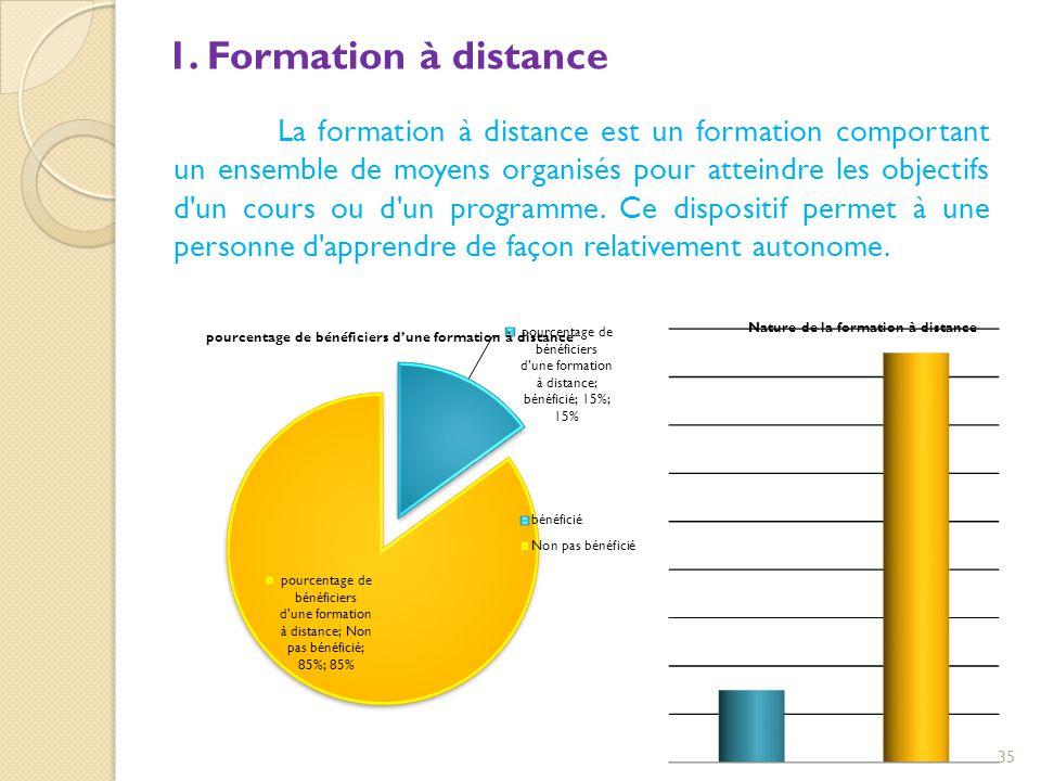 1. Formation à distance La formation à distance est un formation comportant un ensemble de moyens organisés pour atteindre les objectifs d'un cours ou