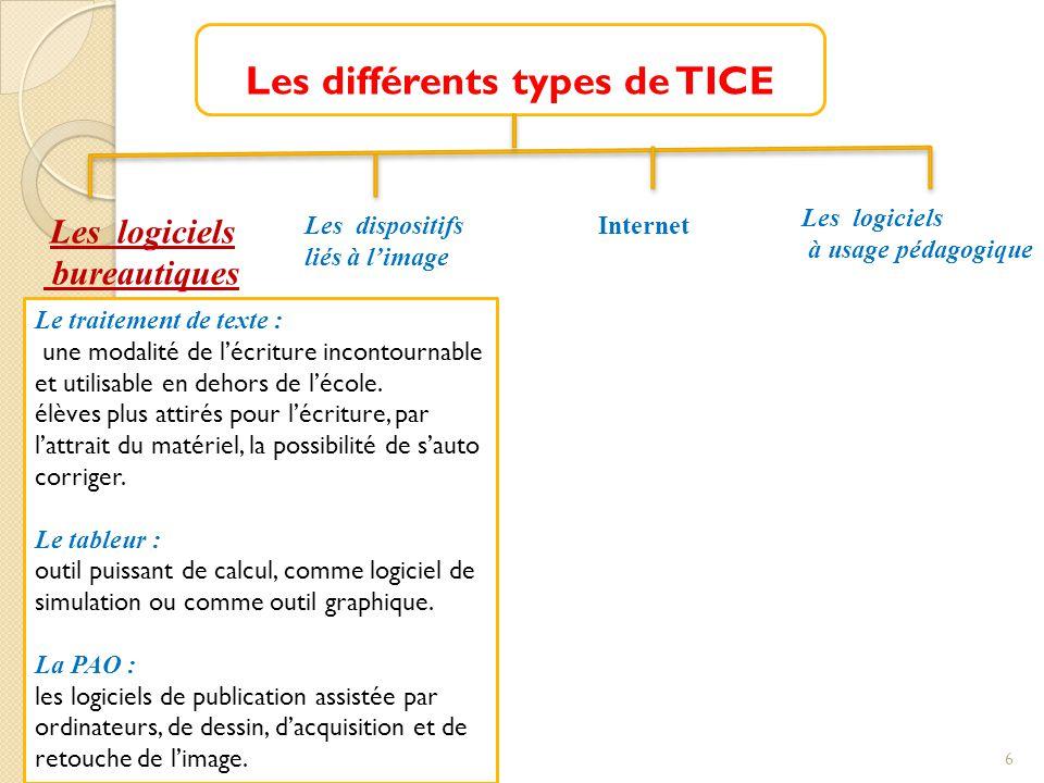 Les différents types de TICE Les logiciels bureautiques Les dispositifs liés à l'image Internet Les logiciels à usage pédagogique Le traitement de texte : une modalité de l'écriture incontournable et utilisable en dehors de l'école.