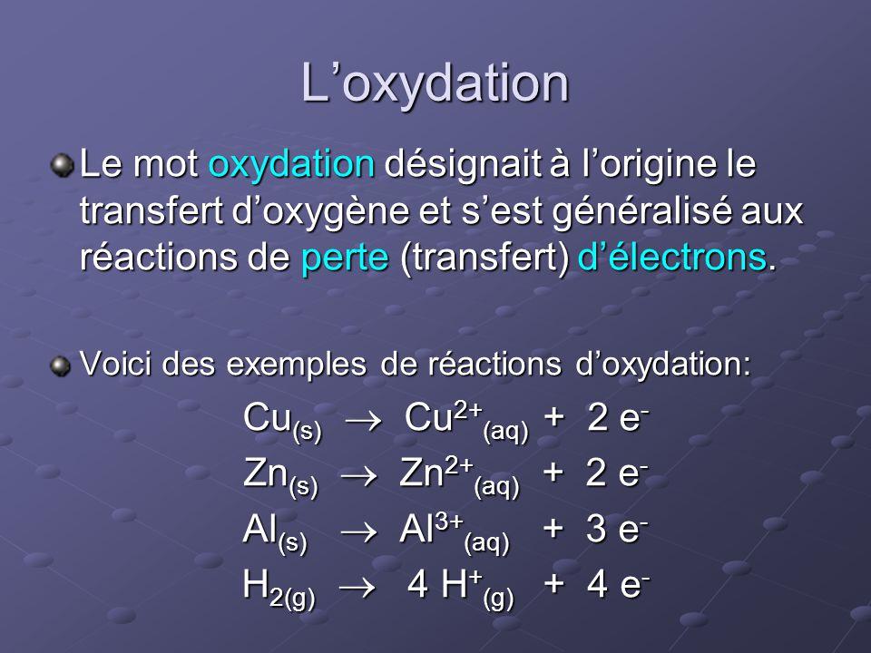 L'oxydation Le mot oxydation désignait à l'origine le transfert d'oxygène et s'est généralisé aux réactions de perte (transfert) d'électrons. Voici de