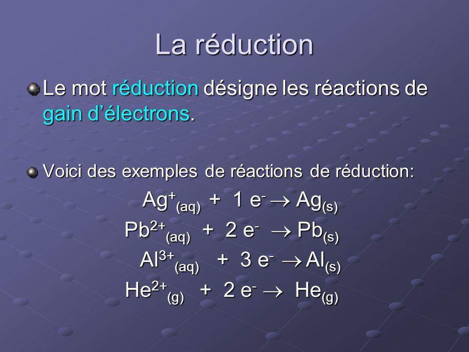 La réduction Le mot réduction désigne les réactions de gain d'électrons. Voici des exemples de réactions de réduction: Ag + (aq) + 1 e -  Ag (s) Ag +