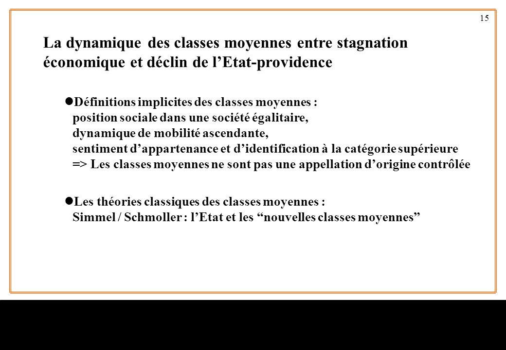 15 La dynamique des classes moyennes entre stagnation économique et déclin de l'Etat-providence lDéfinitions implicites des classes moyennes : positio
