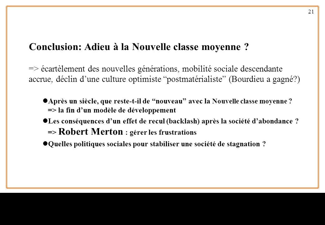 21 Conclusion: Adieu à la Nouvelle classe moyenne ? => écartèlement des nouvelles générations, mobilité sociale descendante accrue, déclin d'une cultu