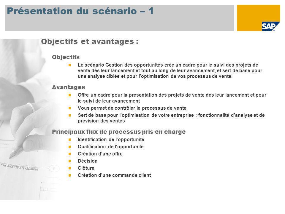 Présentation du scénario – 2 Obligatoire  SAP CRM 2007 Rôles utilisateur impliqu é s dans les flux de processus  Directeur commercial  Commercial Applications SAP requises :