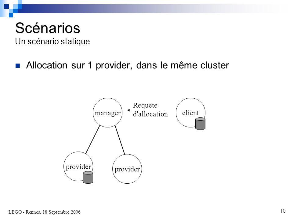 LEGO - Rennes, 18 Septembre 2006 10  Allocation sur 1 provider, dans le même cluster Scénarios Un scénario statique manager provider client Requête d ' allocation provider