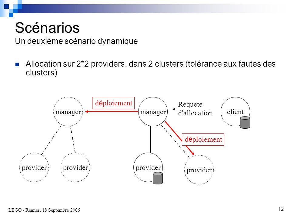 LEGO - Rennes, 18 Septembre 2006 12  Allocation sur 2*2 providers, dans 2 clusters (tolérance aux fautes des clusters) Scénarios Un deuxième scénario dynamique managerclient Requête d ' allocation provider d é ploiement manager provider