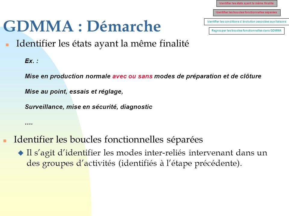 GDMMA : Démarche n Identifier les états ayant la même finalité Identifier les états ayant la même finalité Identifier les boucles fonctionnelles sépar