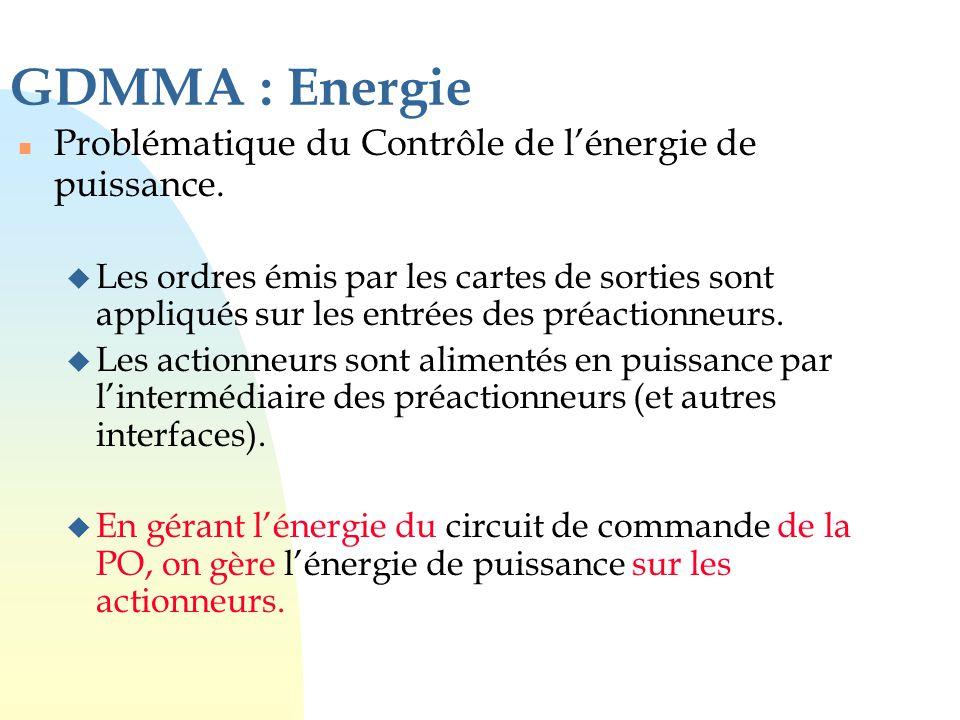 GDMMA : Energie n Problématique du Contrôle de l'énergie de puissance. u Les ordres émis par les cartes de sorties sont appliqués sur les entrées des