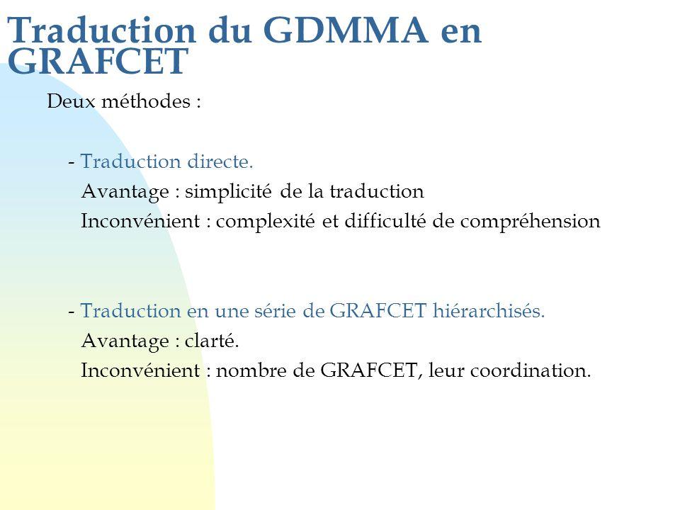 Traduction du GDMMA en GRAFCET Deux méthodes : - Traduction directe. Avantage : simplicité de la traduction Inconvénient : complexité et difficulté de