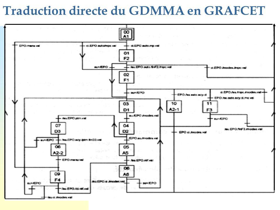 Traduction directe du GDMMA en GRAFCET