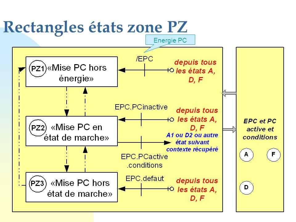 Energie PC